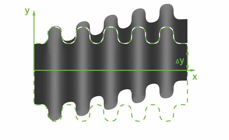 Deutsch: Abbildung zeigt die Verformung eines Lateralkompensators nach Belastung im Einbauzustand. English: Figure shows the deformation of a lateral expansion joint after loading in the installation state.