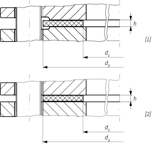 Flachdichtung Form IBC im Einbauzustand in Flanschdichtfläche Form B mit Dichtleiste [1] und ohne Dichtleiste [2]. Nach Norm ist die Höhe h auf 2,0 mm festgelegt.